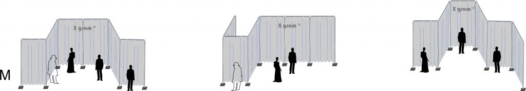 X gram Scenska konstrukcija - Postavitev sistem velikosti M